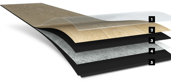 Facts you may not know about LURF® Quick-Step Vinyl